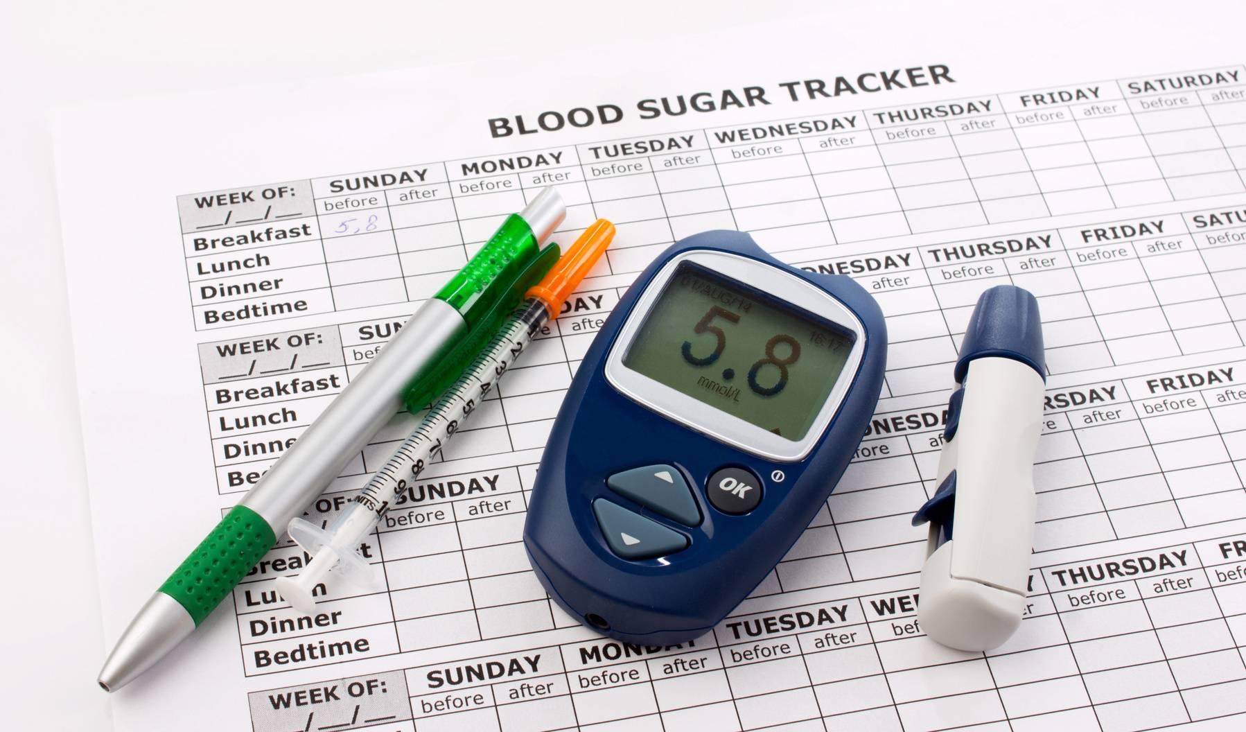 testa diabetes själv